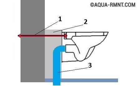 Схема крепления подвесного унитаза
