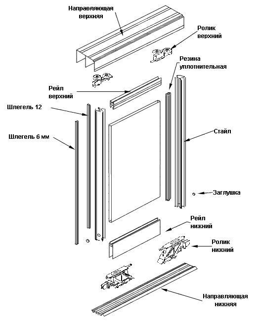 Схема сборки раздвижных дверей