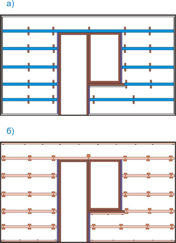 Схема обрешетки под пластиковые панели