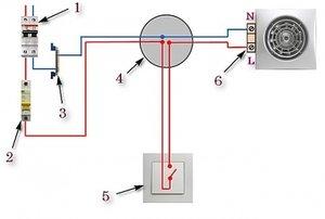 Особенности подключения вентилятора к выключателю