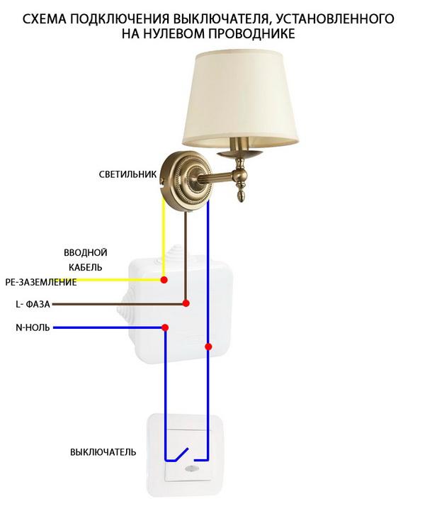Выключатель установлен на нулевом проводе