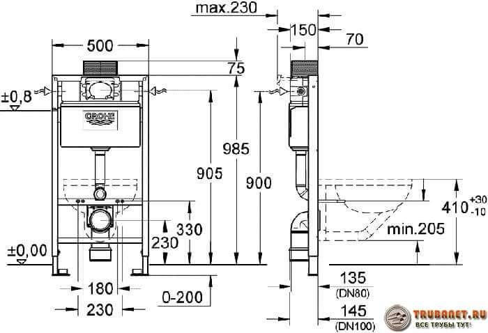 Фото – подробная схема установки с размерами