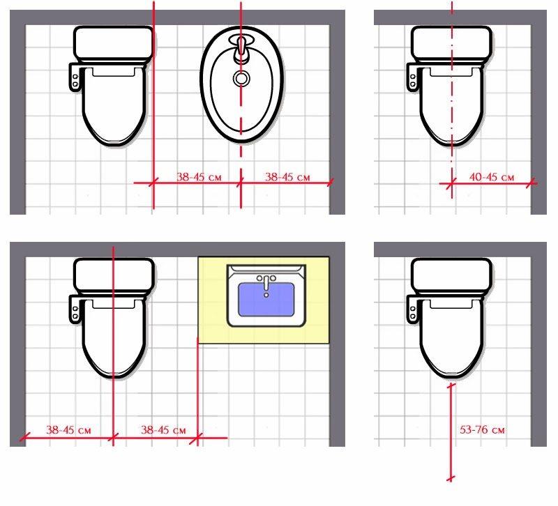 Размещение унитаза в туалетной комнате.