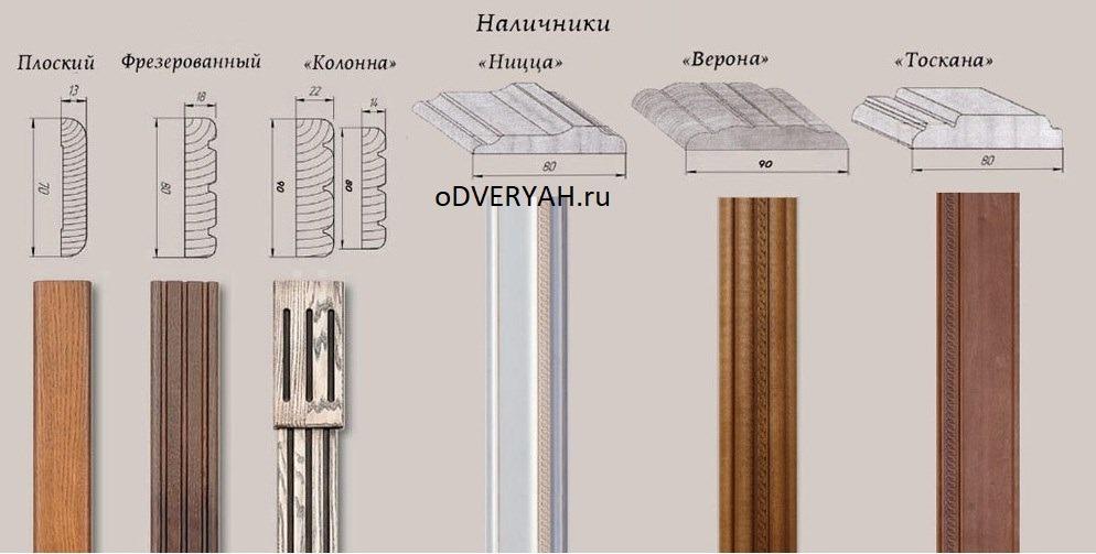 Фото с сайта: libero.promobud.ua