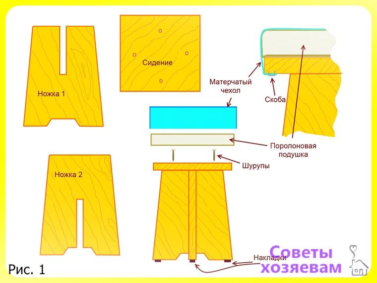 Схема изготовления мягкого табурета