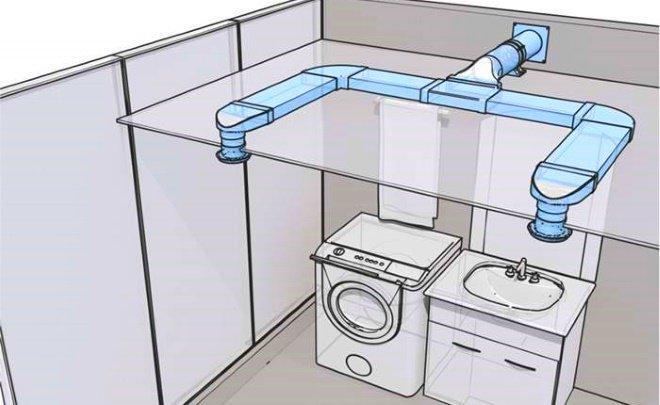 Анемостат в ванной