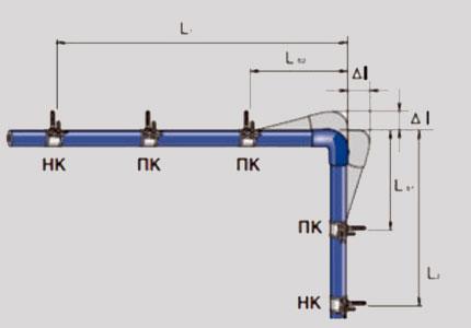 Компенсация линейного расширения
