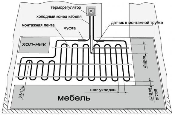 Проект электрического теплого пола