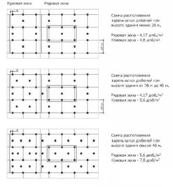 Схема расположения дюбелей для крепления плит пенопласта